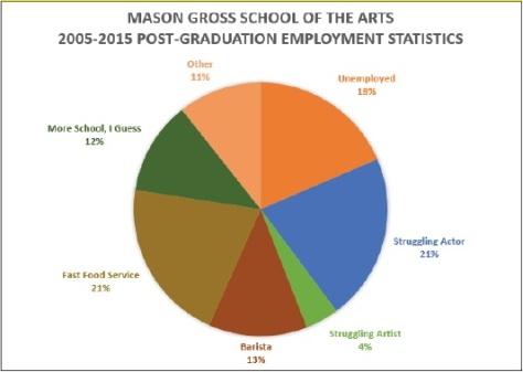 mason gross